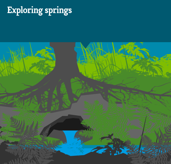 Habitat-map-sections-spring